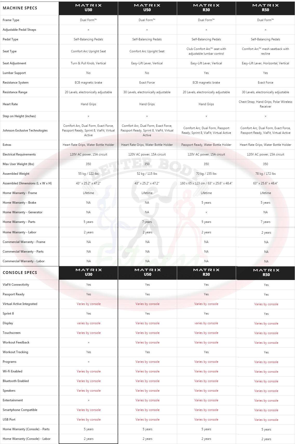 matrix_fitness_u30_comparison_specs